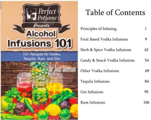 Perfect Pregame Alcohol Infusions 101